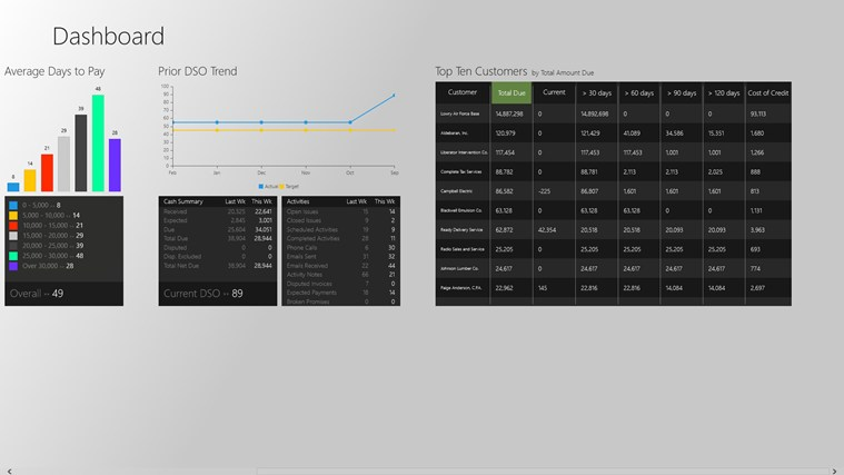 Anytime Collect Dashboard screen shot 1