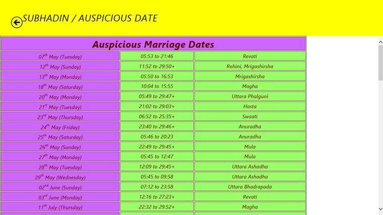 Calendar Lala Ramswaroop April : Ramnarayan panchang calendar search results