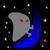 Ghost vs Meteor