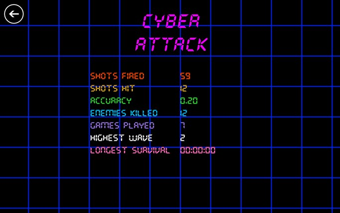 Cyber Attack screen shot 1