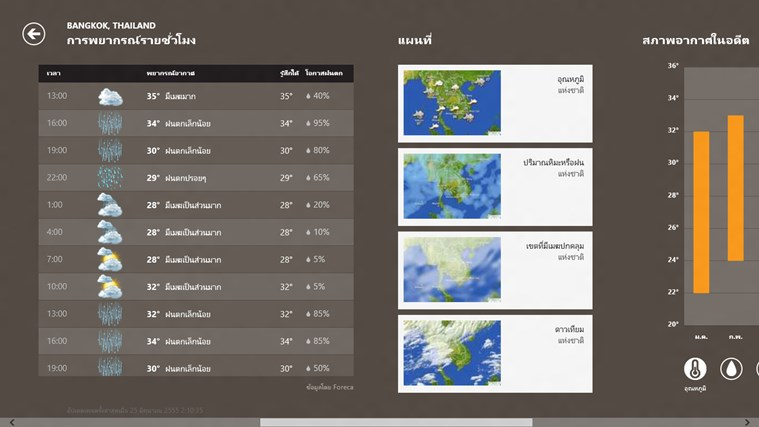 Bing Weather ภาพหน้าจอ 1