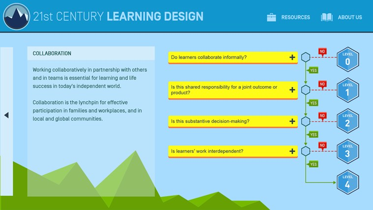21st Century Learning Design screen shot 1