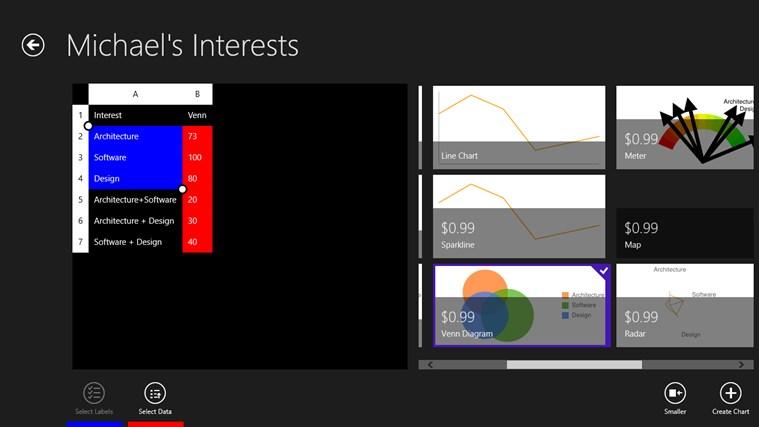 Tile Charts screen shot 3