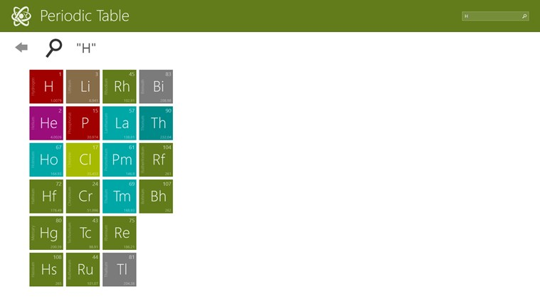 Periodic Table (Chemistry) screen shot 1
