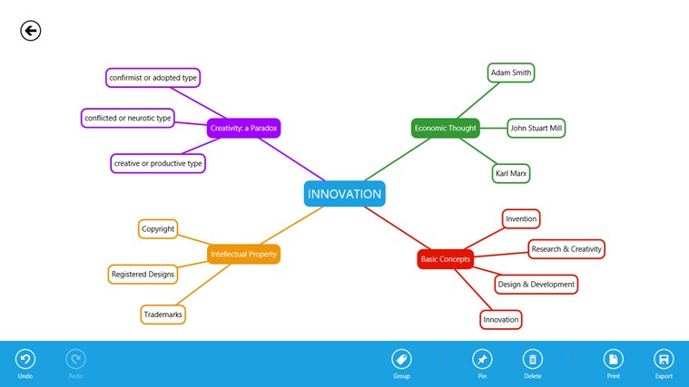 M8! - Mind Map screen shot 3