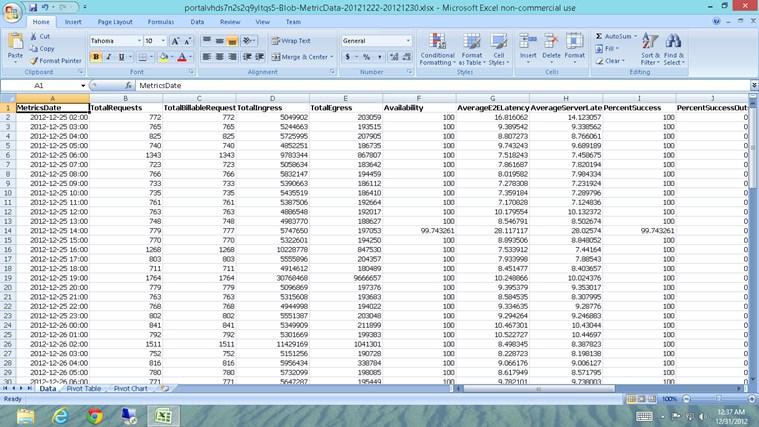 Azure Storage Metrics screen shot 5