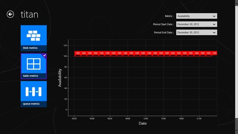 Azure Storage Metrics screen shot 7