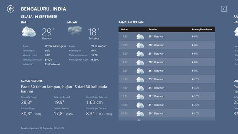 MSN Cuaca screenshot 1