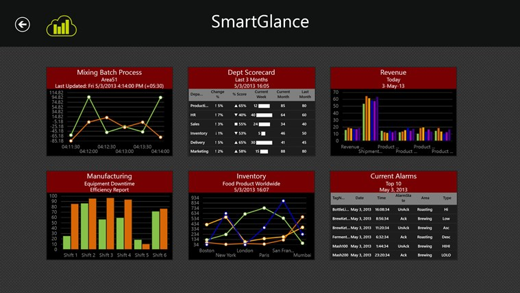 SmartGlance screen shot 1