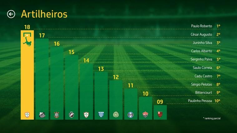 Campeonato Brasileiro 2013 captura de tela 5