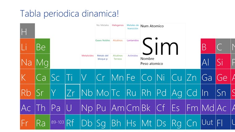 Tabla periodica dinamica completa choice image periodic table and tabla periodica dinamica con letras grandes gallery periodic table la tabla peri dica din mica smyth urtaz Gallery