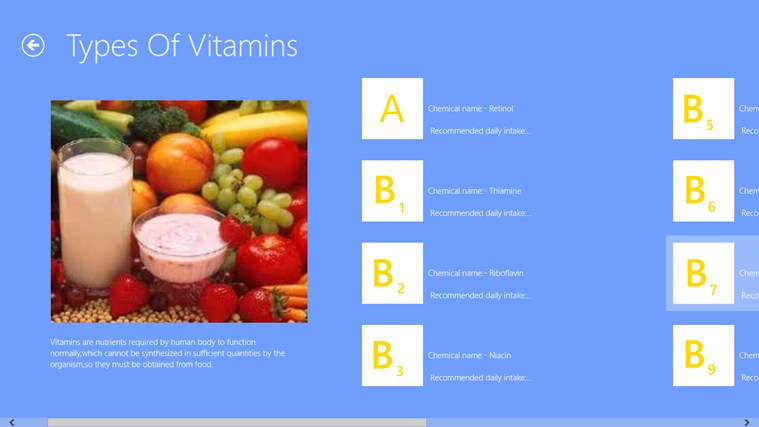 a description of different forms of vitamins and sugars Vitamins and minerals are micronutrients because they are required i n much smaller amounts for example, the average person consumes about 25 gallons (95 l) of food and water per day, but only an eighth of a teaspoon of that is vitamins and minerals.