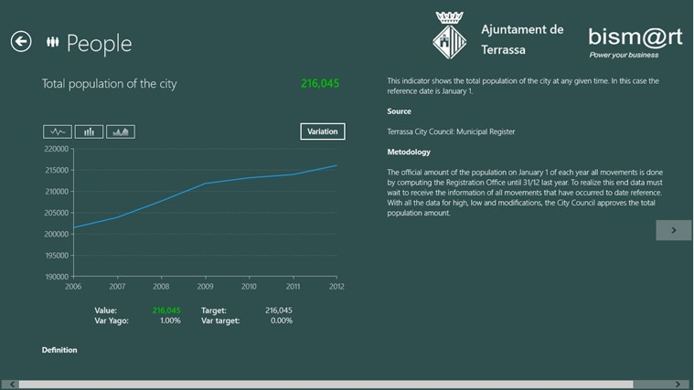 bigov Better City Indicators screen shot 1