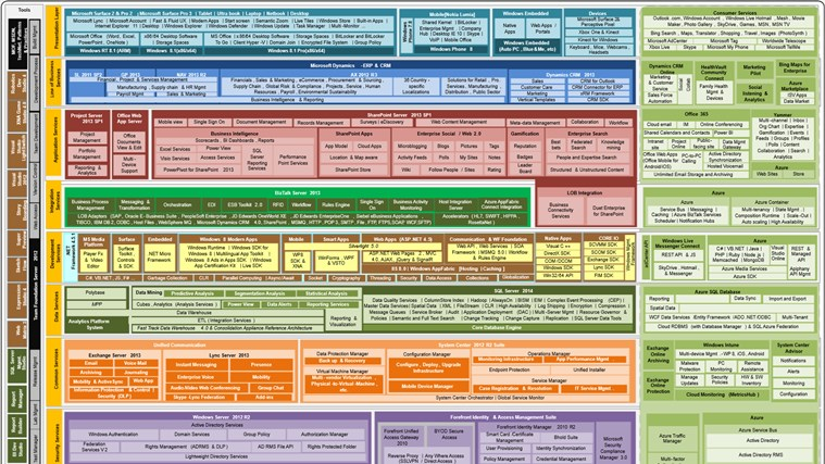 Products & Services Portfolio screen shot 7