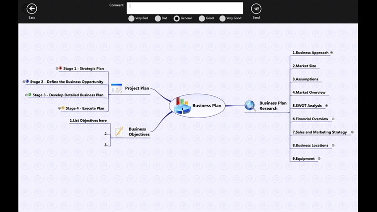 3A MindMap screen shot 3
