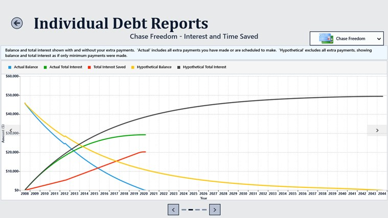 Debt Tracker screen shot 5
