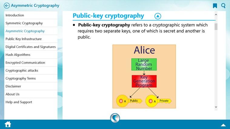 Cryptography by WAGmob petikan skrin 1