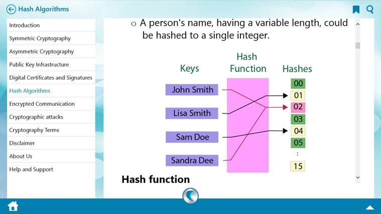 Cryptography by WAGmob petikan skrin 5
