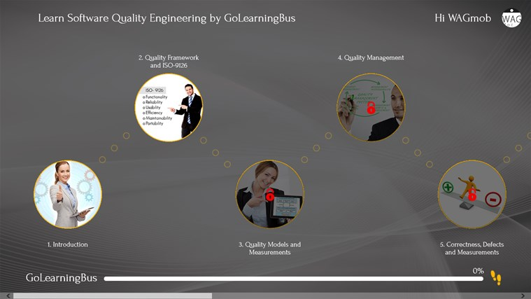 Software Quality Engineering by WAGmob screenshot 1