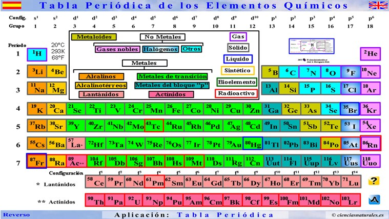other ebooks library of tabla periodica de los elementos gaseosos - Tabla Periodica De Los Elementos Gaseosos