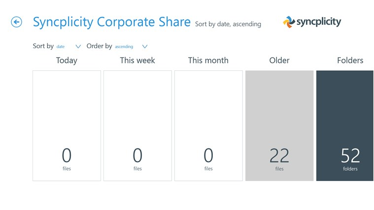 Syncplicity screen shot 3