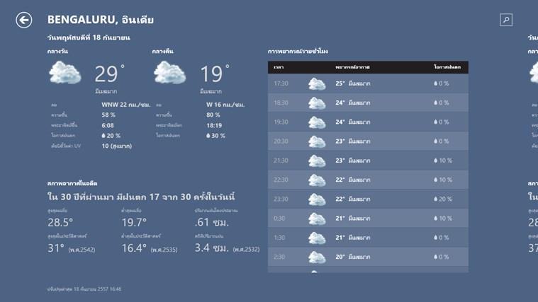 MSN พยากรณ์อากาศ ภาพหน้าจอ 1