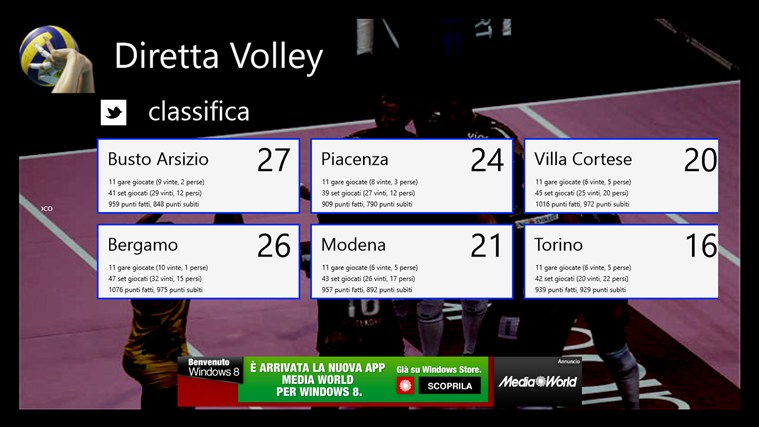 Diretta Volley screen shot 5