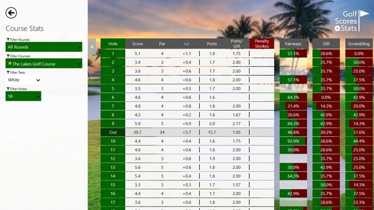 Golf Scores + Stats screen shot 7
