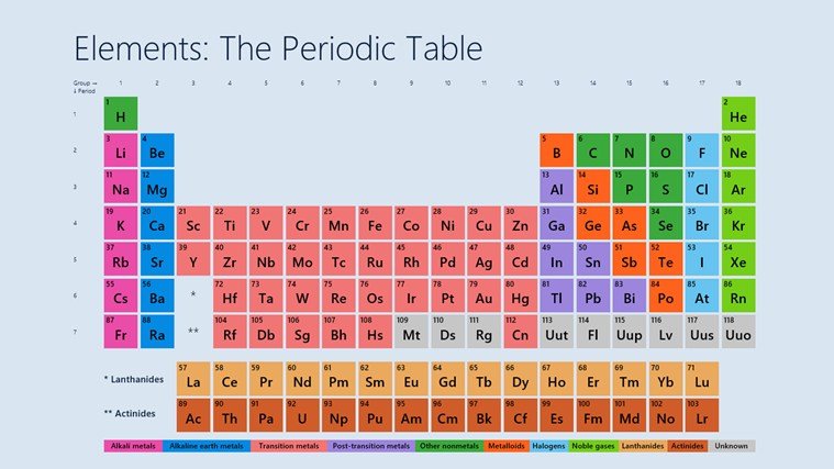 Elements: The Periodic Table screen shot 1