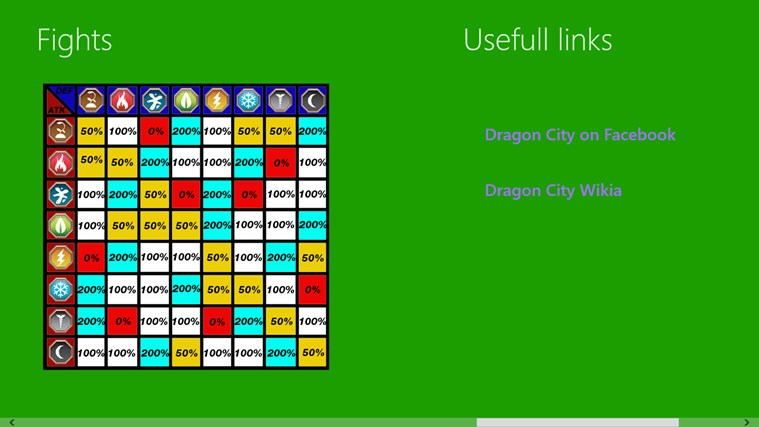 Dragon City Knowledge screenshot 3