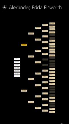 BegatAll Genealogy Chronicles screen shot 3