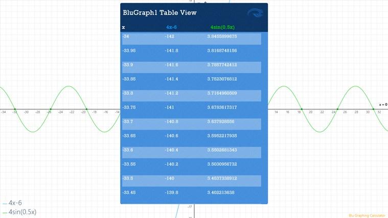 Blu Graphing Calculator screen shot 3