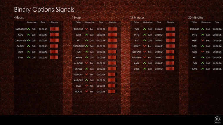 binary options signals source code
