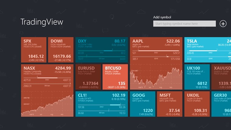TradingView Stocks, Forex and Bitcoin screen shot 1