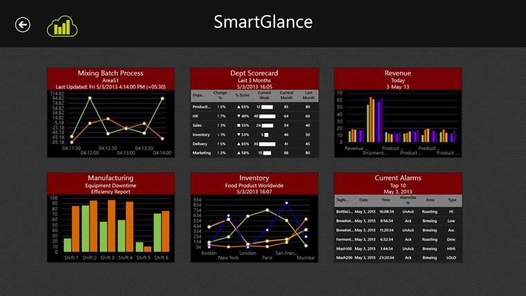 SmartGlance screen shot 1