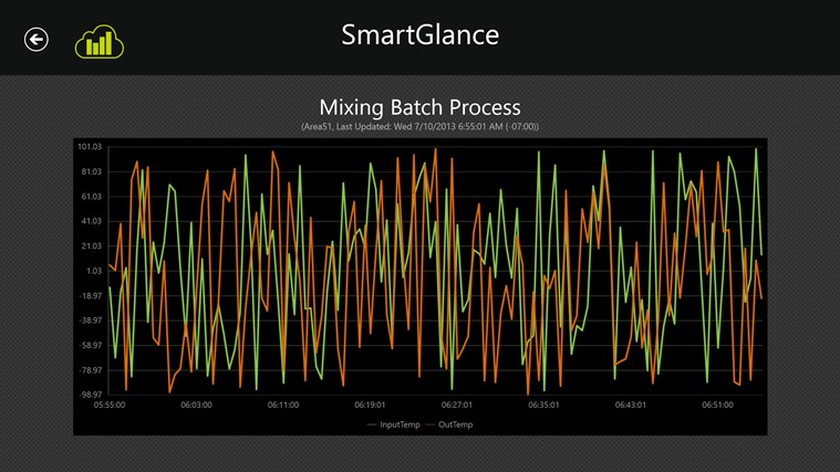 SmartGlance screen shot 3