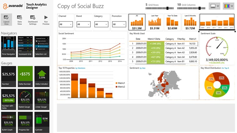 Avanade Touch Analytics Publisher screen shot 1