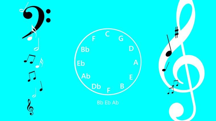 Circle of Fifths Helper ภาพหน้าจอ 1