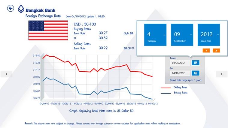 Forex rate bangkok bank