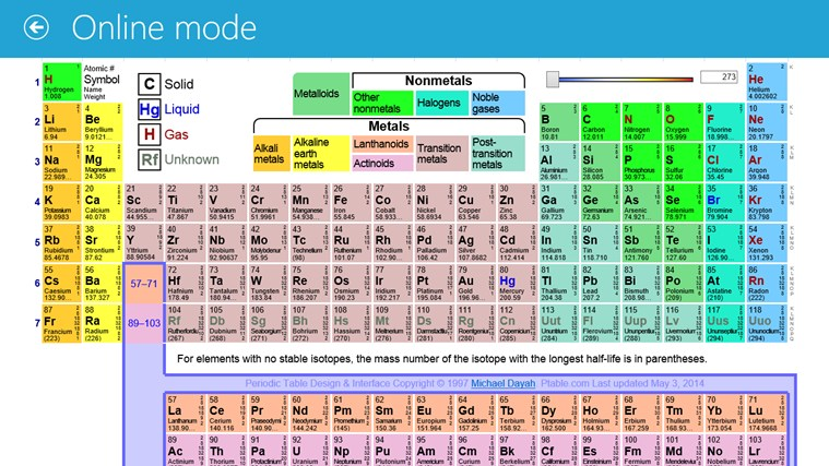 Periodic Table AIO app for Windows in the Windows Store