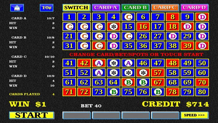 Poker Pot Odds & Starting Hands Chart