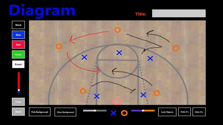 Diagram snimak ekrana 1