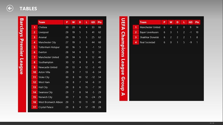 1st4Fans Manchester United edition screen shot 5