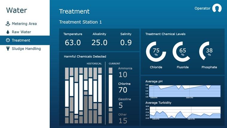 MobileHMI for Water screen shot 5