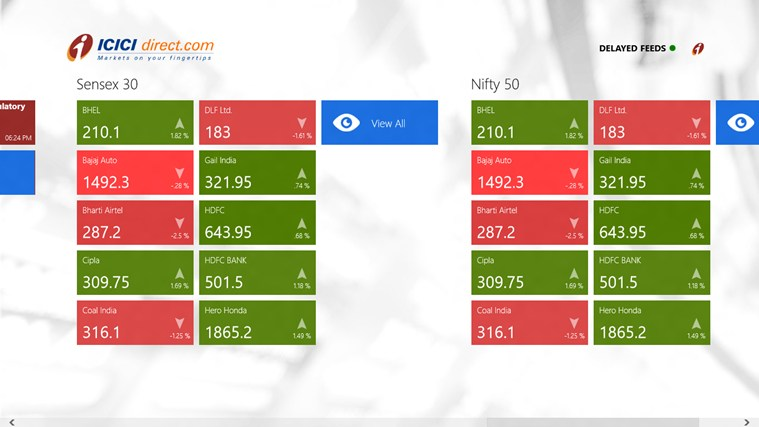 Futures and options trading on icicidirect