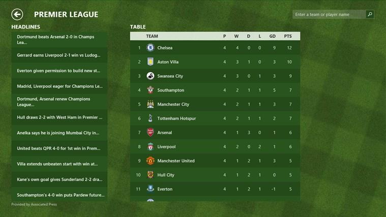 MSN Sport screen shot 5