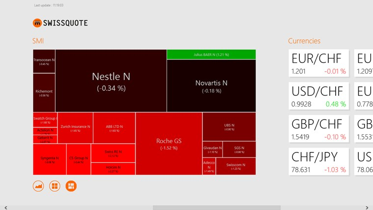 Swissquote screen shot 5