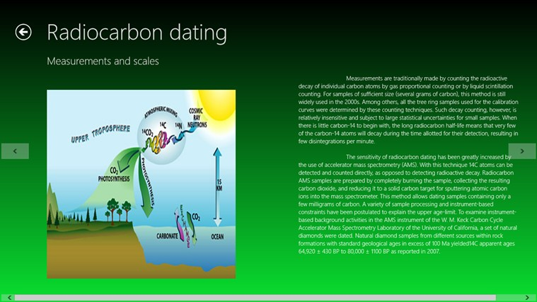 Radiocarbon dating ams