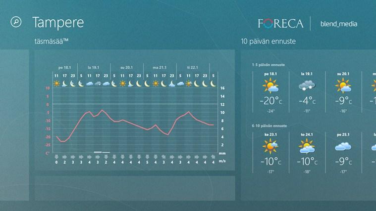 ForecaWeather näyttökuva 1