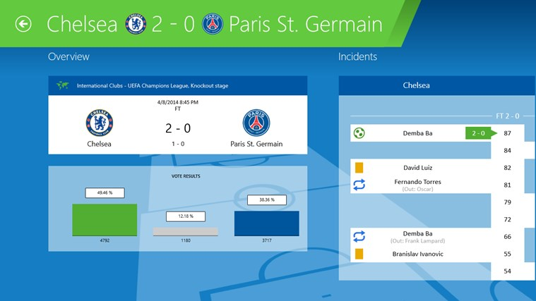 SofaScore LiveScore - Live sports results and scores screen shot 1